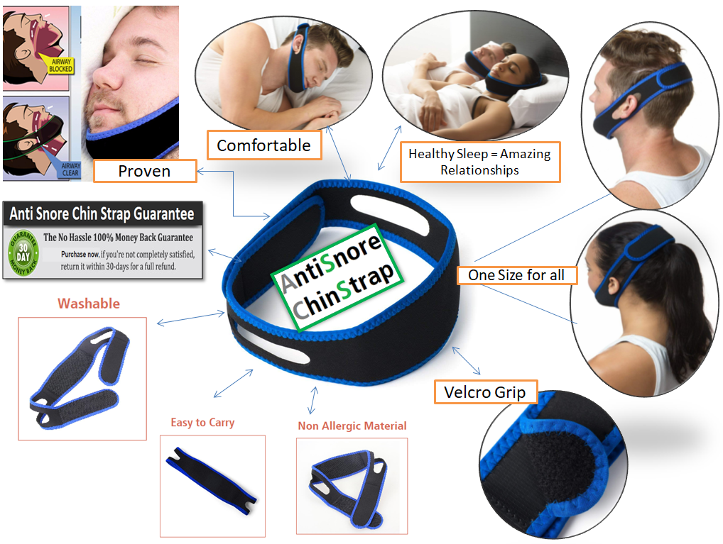 New ORIGINAL Anti Snore Chin Strap for snoring Solution - Adjustable  Comfortable Chin Straps Anti snoring Devices for Man and Woman